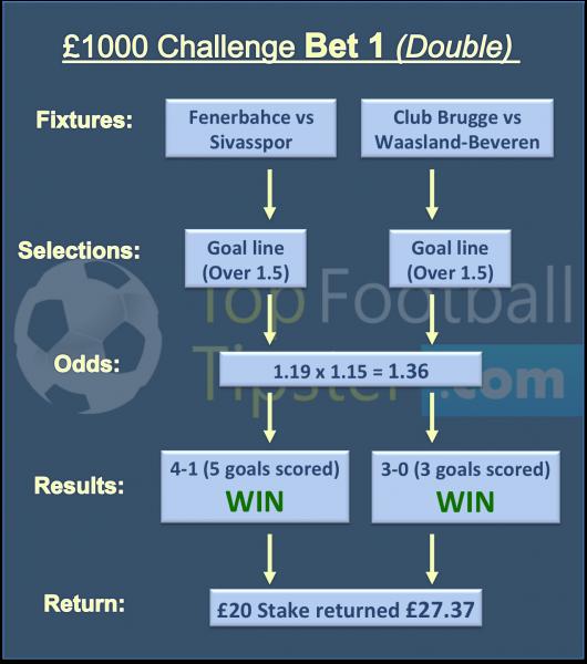 1000 betting line