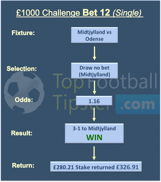10 to 10000 betting challenge tips 60 second binary options demo