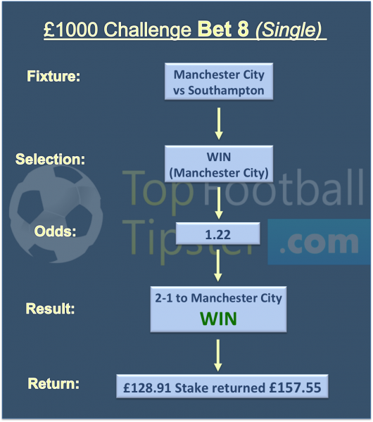 turn 10 to 10000 betting challenge